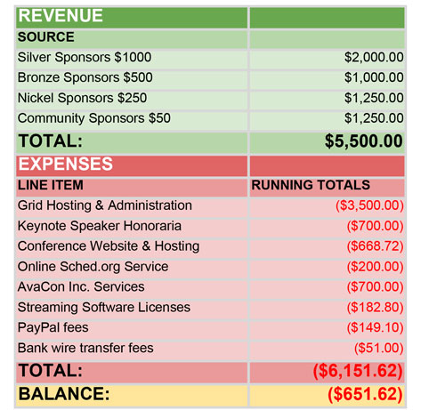 oscc13_budget_final_500px